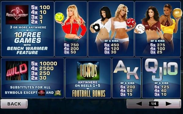 Таблица выплат в аппарате Benchwarmer Football Girls