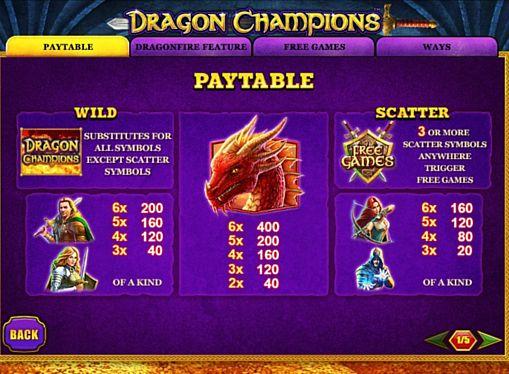 Таблица символов в аппарате Dragon Champions