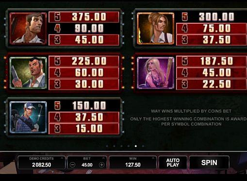 Таблица выплат в аппарате Lost Vegas
