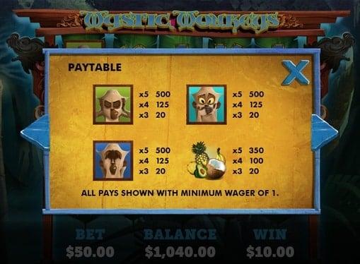 Таблица выплат в аппарате Mystic Monkeys