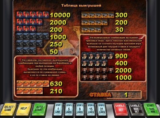 Таблица выигрышей онлайн автомата Братва