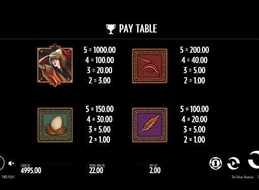 Выплаты за символы в игре The Falcon Huntress