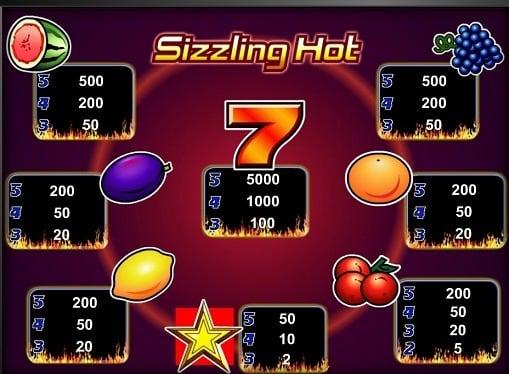 Правила игры в Sizzling Hot
