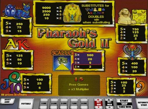 Таблица коэффициентов умножения в автомате Pharaohs Gold II