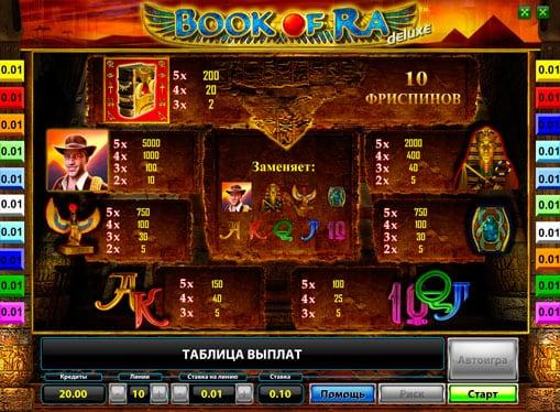 Таблица выплат игрового автомата Book of Ra Deluxe