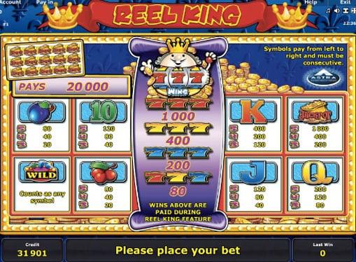 Таблица правил и коэффициентов автомата Reel King