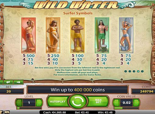 Выплаты за символы в онлайн аппарате Wild Water