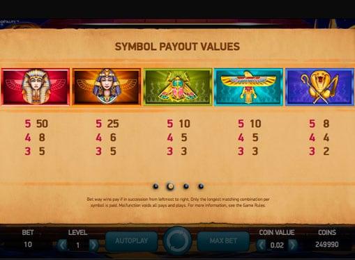 Символы с выплатами онлайн слота Pyramid: Quest for Immortality