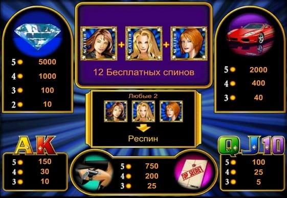 Фриспины и коэффициенты в игре Diamond Trio