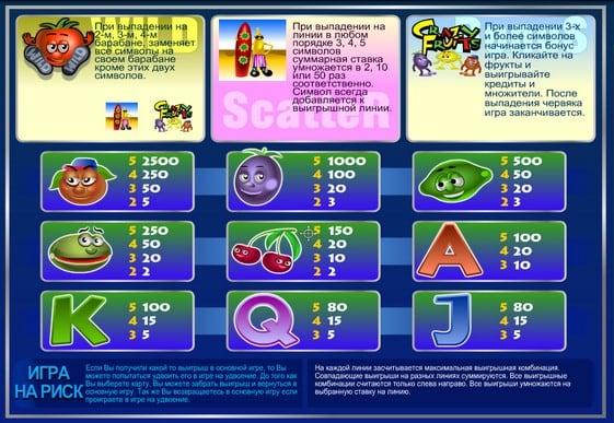 Описание символов игрового автомата Crazy Fruits