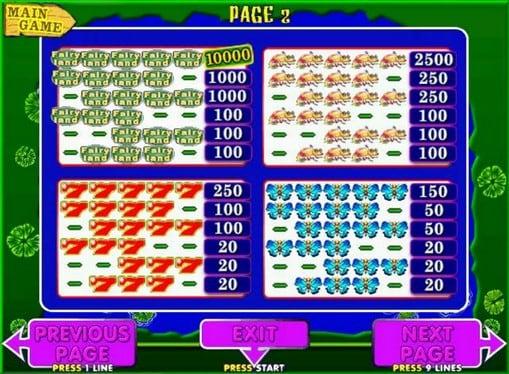 Игровой автомат лягушка онлайн