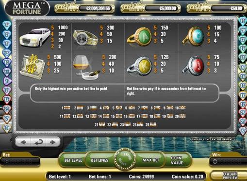 Коэффициенты умножения игрового автомата Mega Fortune
