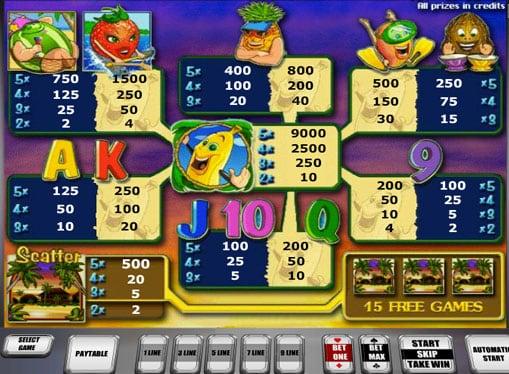 Коэффициенты игрового онлайн автомата Banana Splash