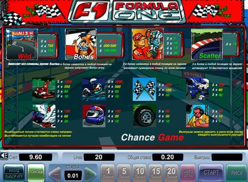 Правила игры в автомате Formula 1
