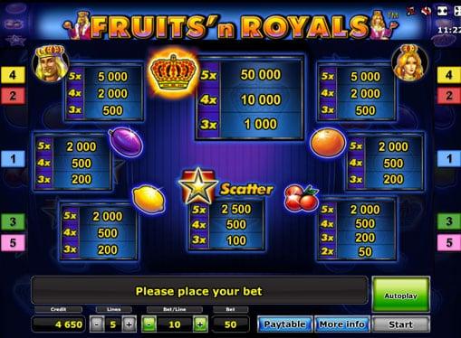 Таблица коэффициентов аппарата Fruits'n Royals Deluxe