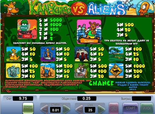 Правила умножения в игре Kangaroo vs Aliens