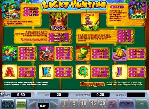 Таблица коэффициентов в игре Lucky Hunting