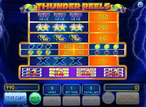 Таблица с коэффициентами умножения в автомате Thunder Reels