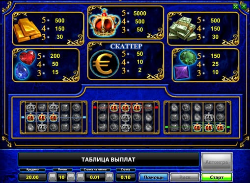 Таблица с коэффициентами в игре Just Jewels Deluxe