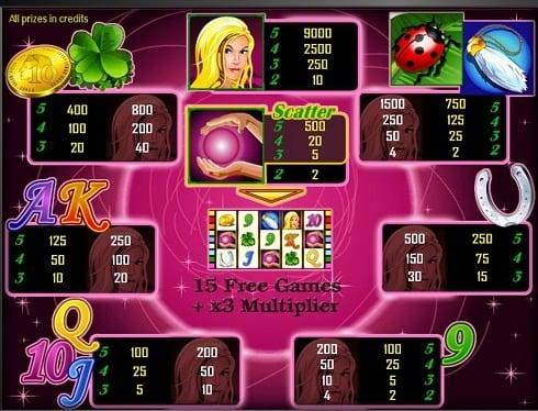 Символы и правила автомата Lucky Lady's Charm