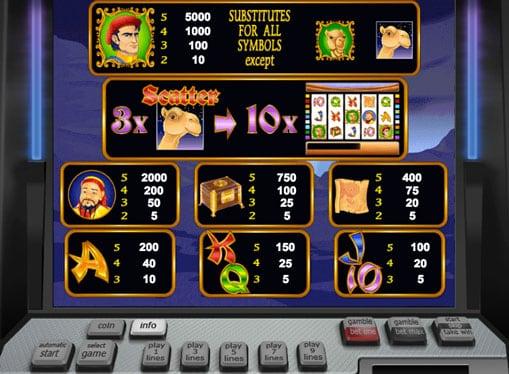 Slots адмирал игровые автоматы marco polo игровые автоматы beetlemania