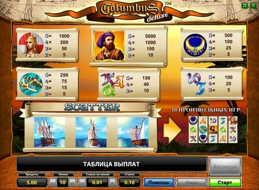 Заработок в онлайн казино форум