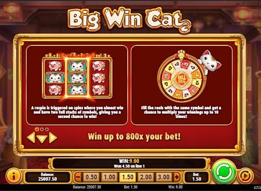 Правила игровых бонусов в слоте Big Win Cat