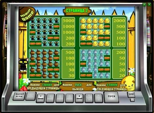 Таблица с коэффициентами игрового автомата Keks