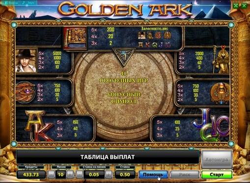 Интернет Казино Игровые Автоматы Играть Бесплатно