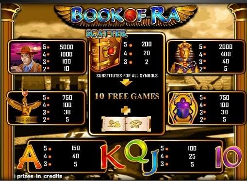Таблица правил игры Book of Ra